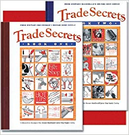 Tremendous Trade Secrets Set Guitar Building And Repair Tips Volumes 1 And 2 Wiring Digital Resources Indicompassionincorg