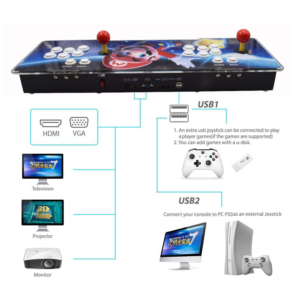 3D Pandora Key 7 Arcade Game Console | 2413 Retro HD Games | Support 3D Games | Add More Games | Support 4 Players | Full HD (1920x1080) Video | 2 Player Game Controls | HDMI/VGA/USB/AUX Audio Output by HAAMIIQII (Image #4)