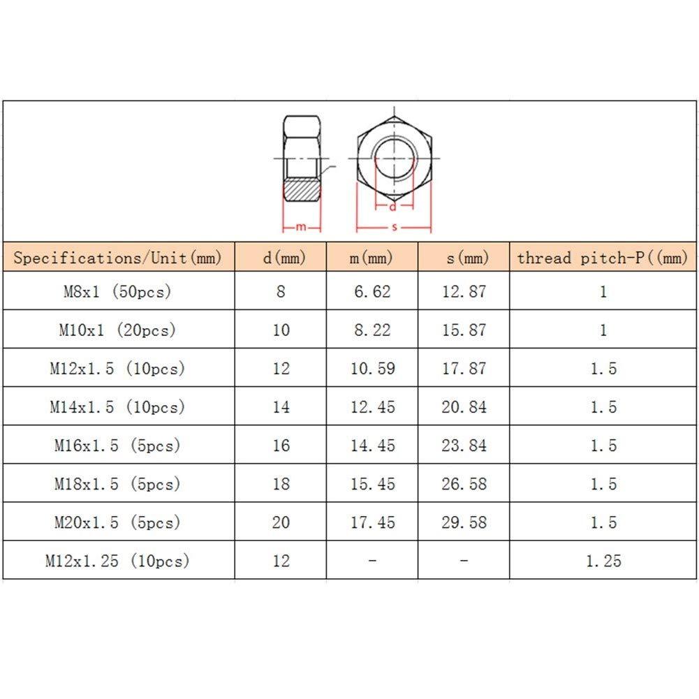 Yudesun Herramientas Ferreter/ía Hexagonales Tuercas de Seguridad Acero al Carbono Hex/ágono Cabeza Hilo Insertar Tuerca de Bloqueo Negro M16 x 1.5mm Pitch