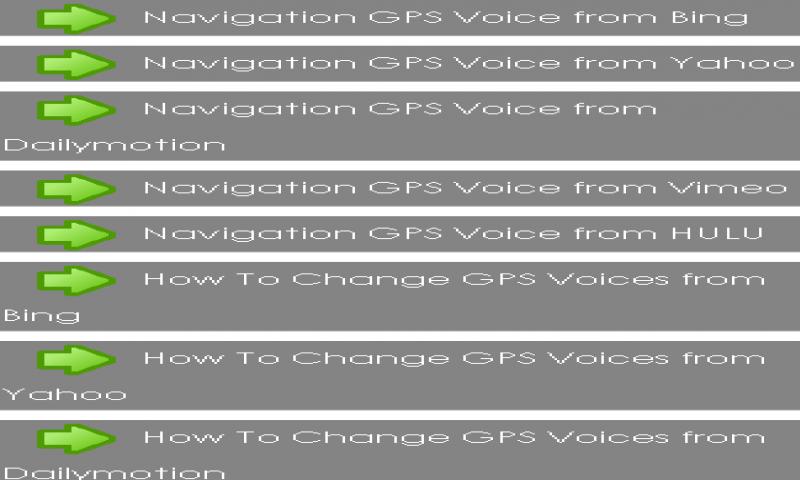Navigation GPS Voice