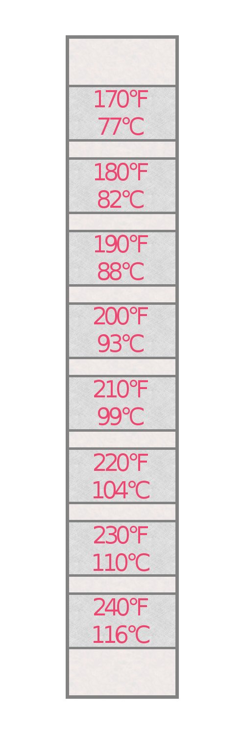 8-Temp Thermolabel Classic 170-240°F Temperature Label Pack of 16 Labels