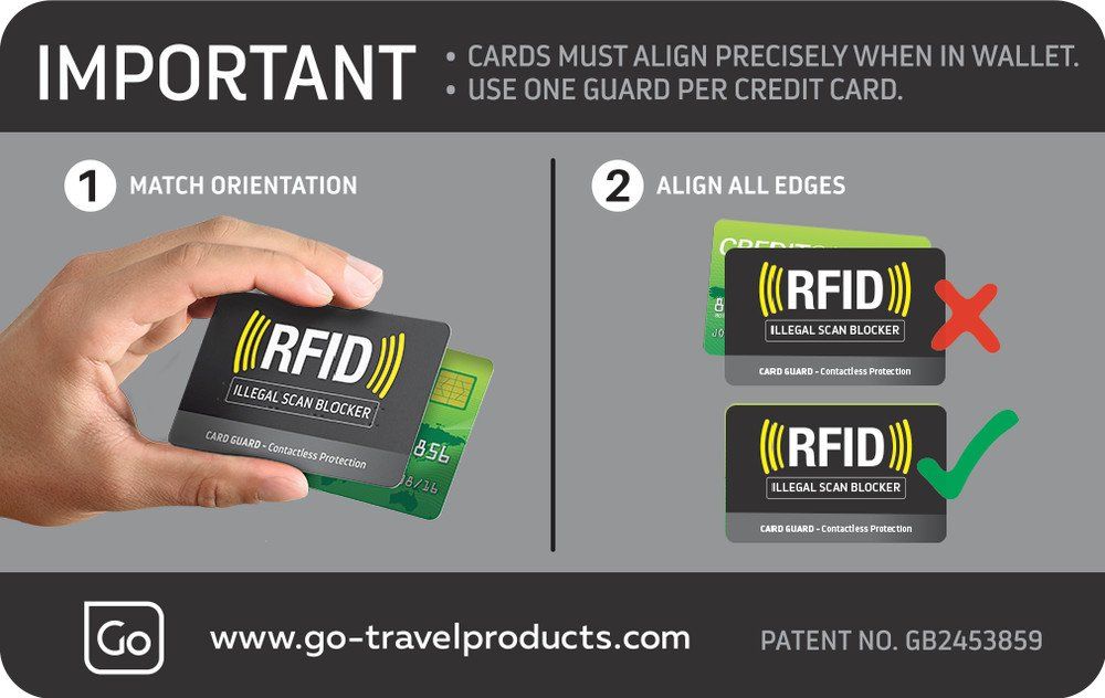 Go Travel RFID Credit / Debit Card Protection Guard - 2 Cards per ...