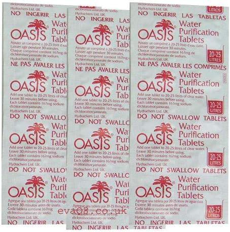 EvaQ8 Oasis tabletas de purificación de Agua de Emergencia, 167 MG ...