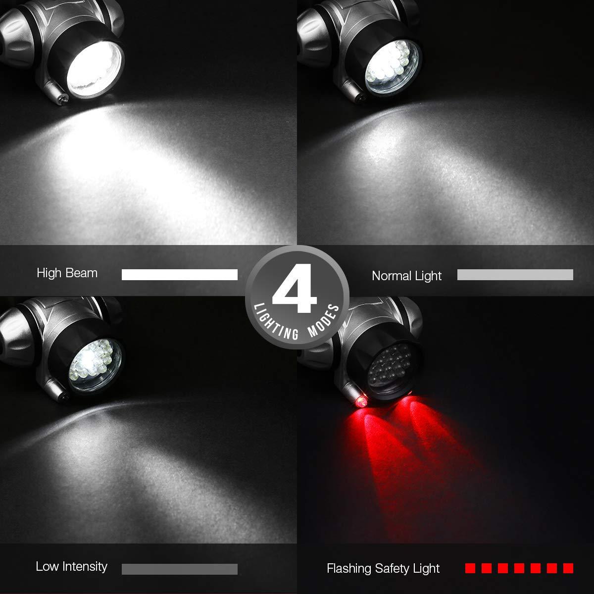 AAA Batterien Inklusive Ausflug LED Kopflampe ideal f/ür Wandern 4 Helligkeiten zu wahlen LOUX Stirnlampen Camping leicht und superhell