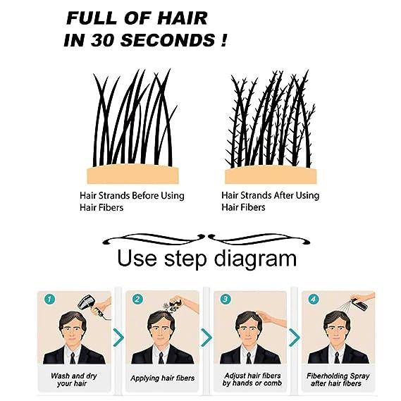 Aerosol para el pelo 100ml, Spray para cabello con fibras de queratina, para mantener el peinado: Amazon.es: Belleza