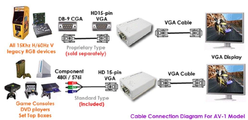 Rgb Vga Diagram Wiring Diagram