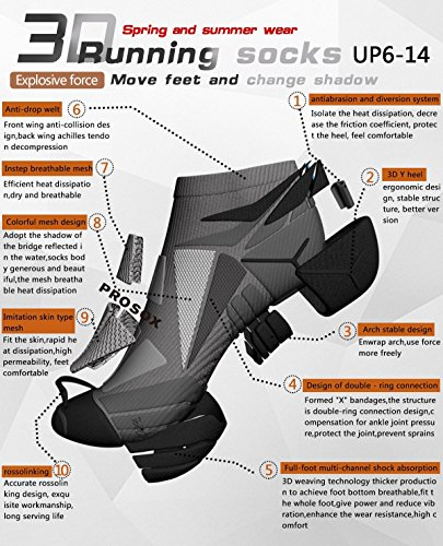 Hi-Performance Mens Compression Pro Sox- 3 Pack Premium No Show Socks for Athletic Sports & Fitness