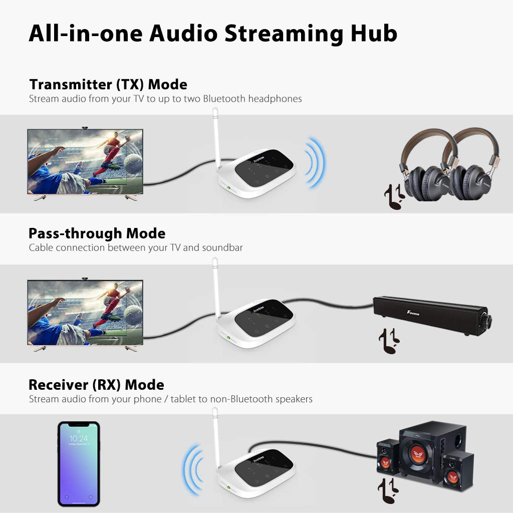 Avantree Oasis Long Range Bluetooth Transmitter Receiver Wiring Diagrams Of Tv And Home Stereo Components With Av Surround For Pc Audio Speakers Certified Aptx Low Latency Dual Link