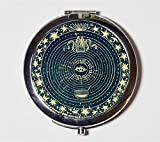 Eye Tarot Compact Mirror Vintage Occult Image Cards Divination Make Up Pocket Mirror for Cosmetics