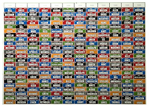 2019 14-Team Draft Board w/Offensive and Defensive NFL Players