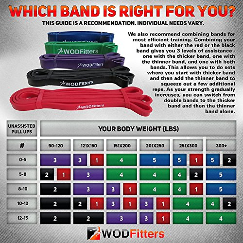 WODFitters Black Band Resistance Bands Black - Single Band Assisted Pull-up Resistance Band Cross Fitness Training Power-Lifting - by WODFitters (Image #2)