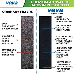 VEVA Premium Carbon Activated Pre Filter 6 Pack compatible with Air Purifier Models AC5000 Series, Compatible with Filter C FLT5000 FLT5250PT