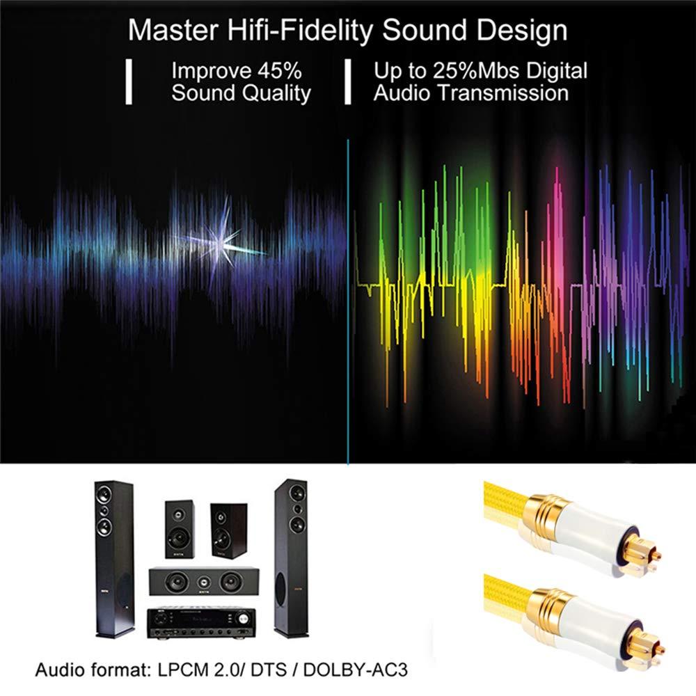 1.5M KUYIOHIFI Digital Optical Audio Toslink Cable