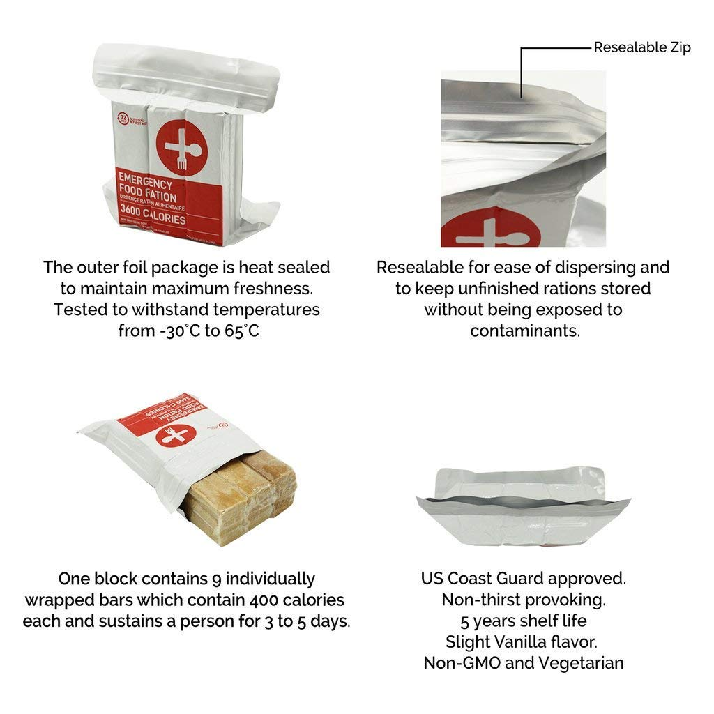 Earthquake Preparedness Kit, Emergency Kit, Survival Kit for 3 Person - 72HRS Backpack Deluxe Kit by 72Hours by 72HRS