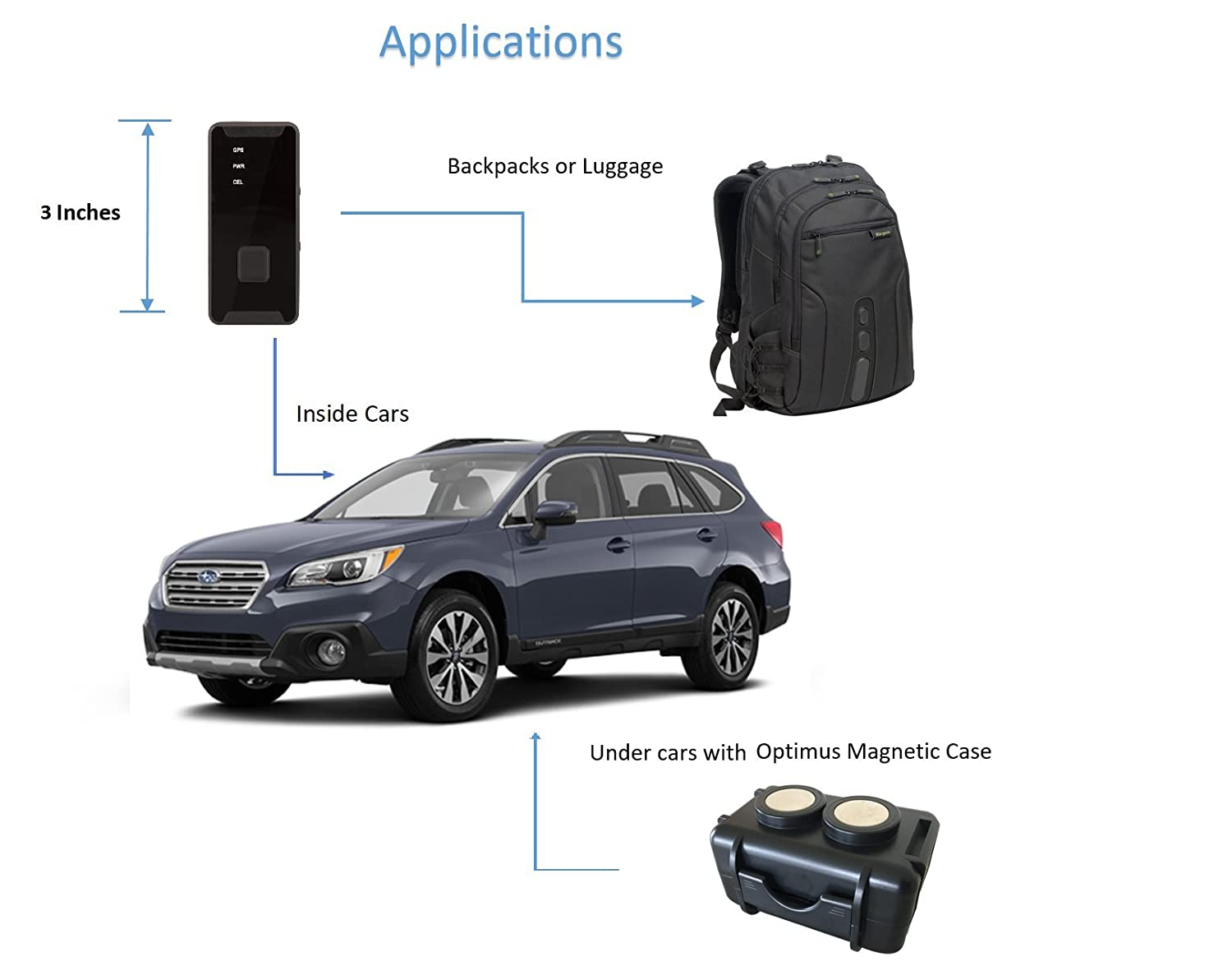 GPS Tracker - Optimus 2.0 Bundle with Twin Magnet Case Optimus GPS Tracking