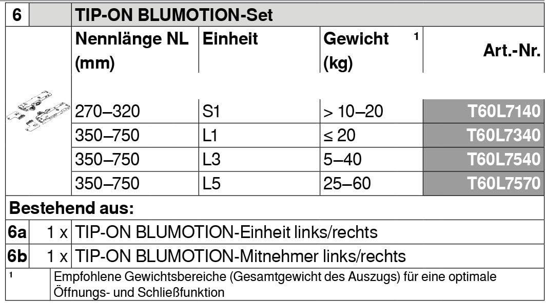 RONIN FURNITURE FITTINGS/® Blum TIP-ON BLUMOTION Einheit f/ür LEGRABOX//MOVENTO links//rechts T60L7140 NL=270-349 mm Typ S1