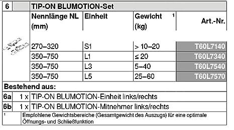 BLUM Movento Tip-On Synchronisierung Ritzel-Set T57.7400.01 ohne Welle