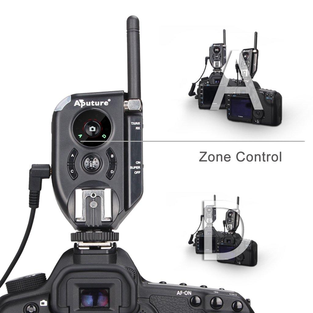 Aputure Trigmaster Plus II TXII Set Two 2.4G Flash Trigger for Nikon D4, DF, D3X, D800/D800E, D610, D600, D300S, D7100, D700, D90, D5300,D5200,D5100, D3200, D3100