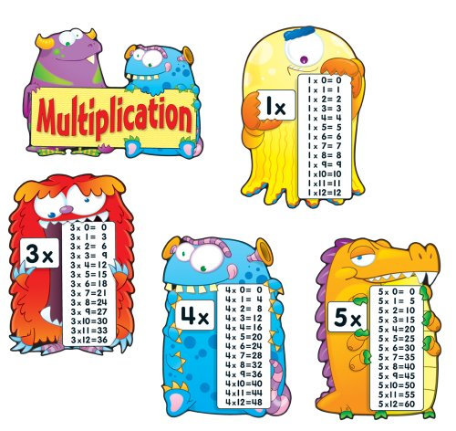 - Carson Dellosa Multiplication Fact Monsters Bulletin Board Set (110106)