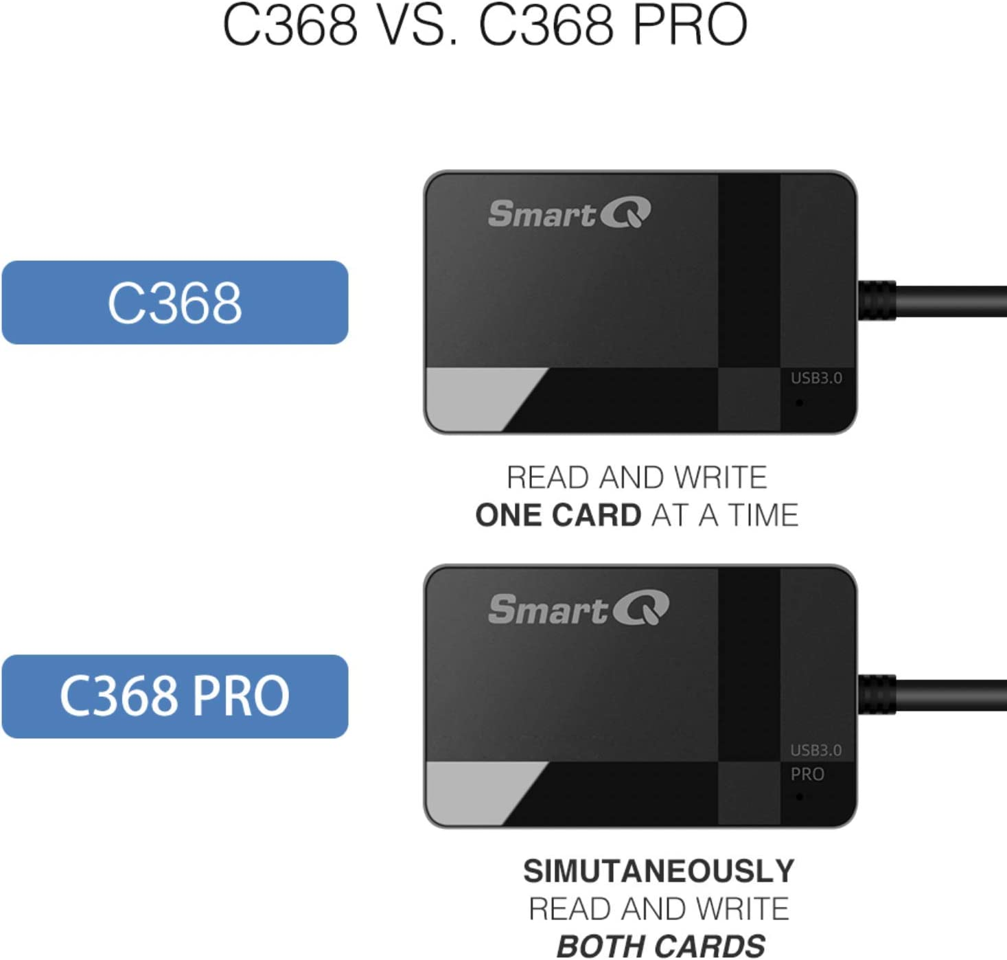 SmartQ C368 USB 3.0 Multi-Card Reader, Plug N Play, Apple and Windows Compatible, Powered by USB, Supports CF/SD/SDHC/SCXC/MMC/MMC Micro, etc.: Computers & Accessories