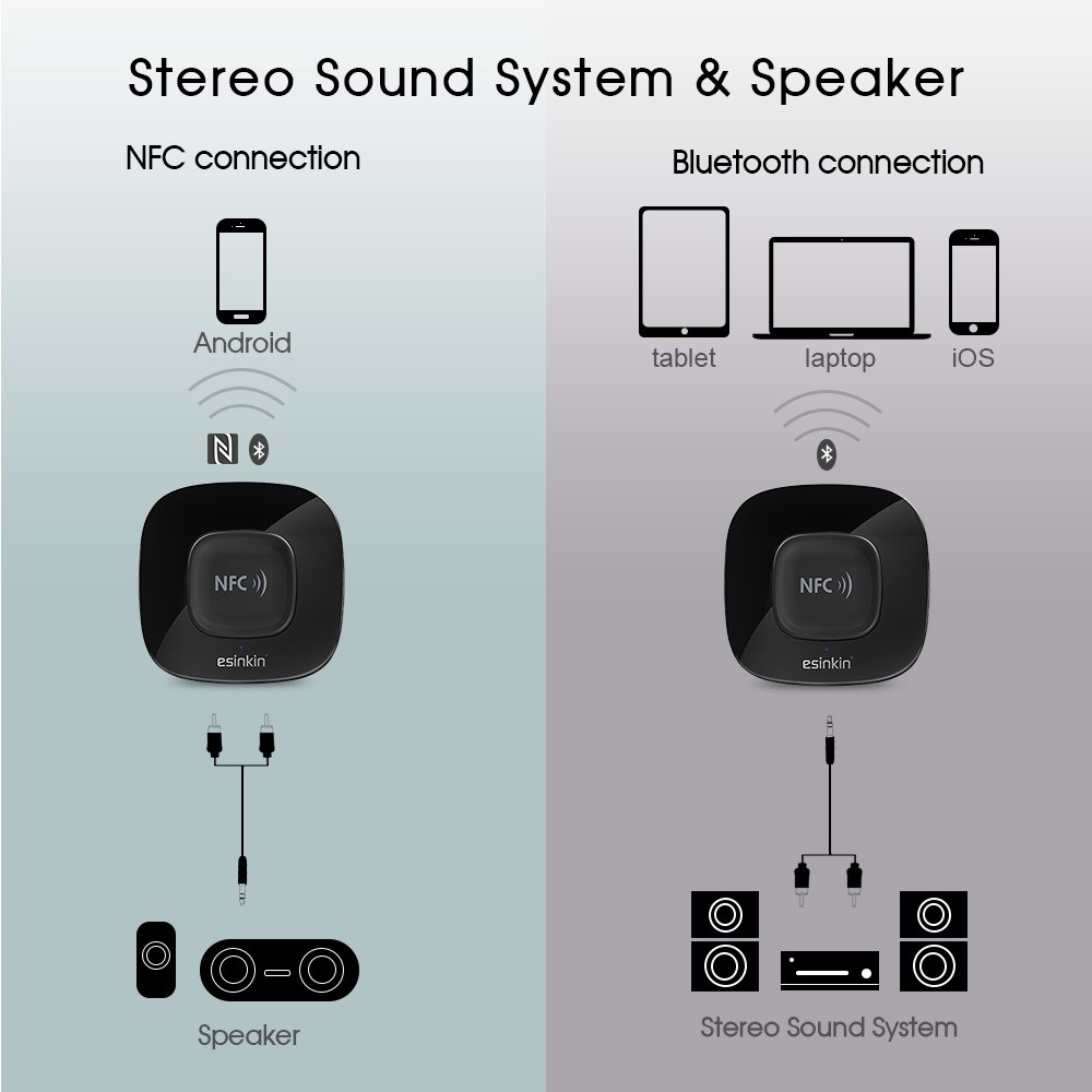 Amazon.com: Esinkin Bluetooth Receiver Wireless Audio Adapter 4.0 ...