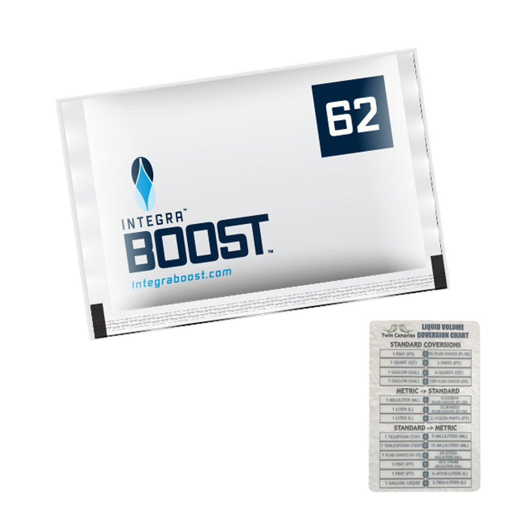 Integra Boost RH 62% 2 Way Humidity Control Large, 67g - 12 Pack + Twin Canaries Chart by The Hydroponic City