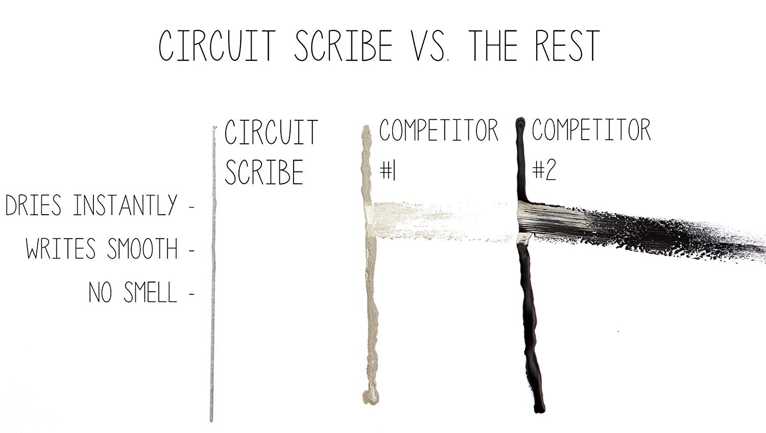 Circuit Scribe Non Toxic Conductive Silver Ink Pen Award Winning Creating A Design That Makes Circuits And
