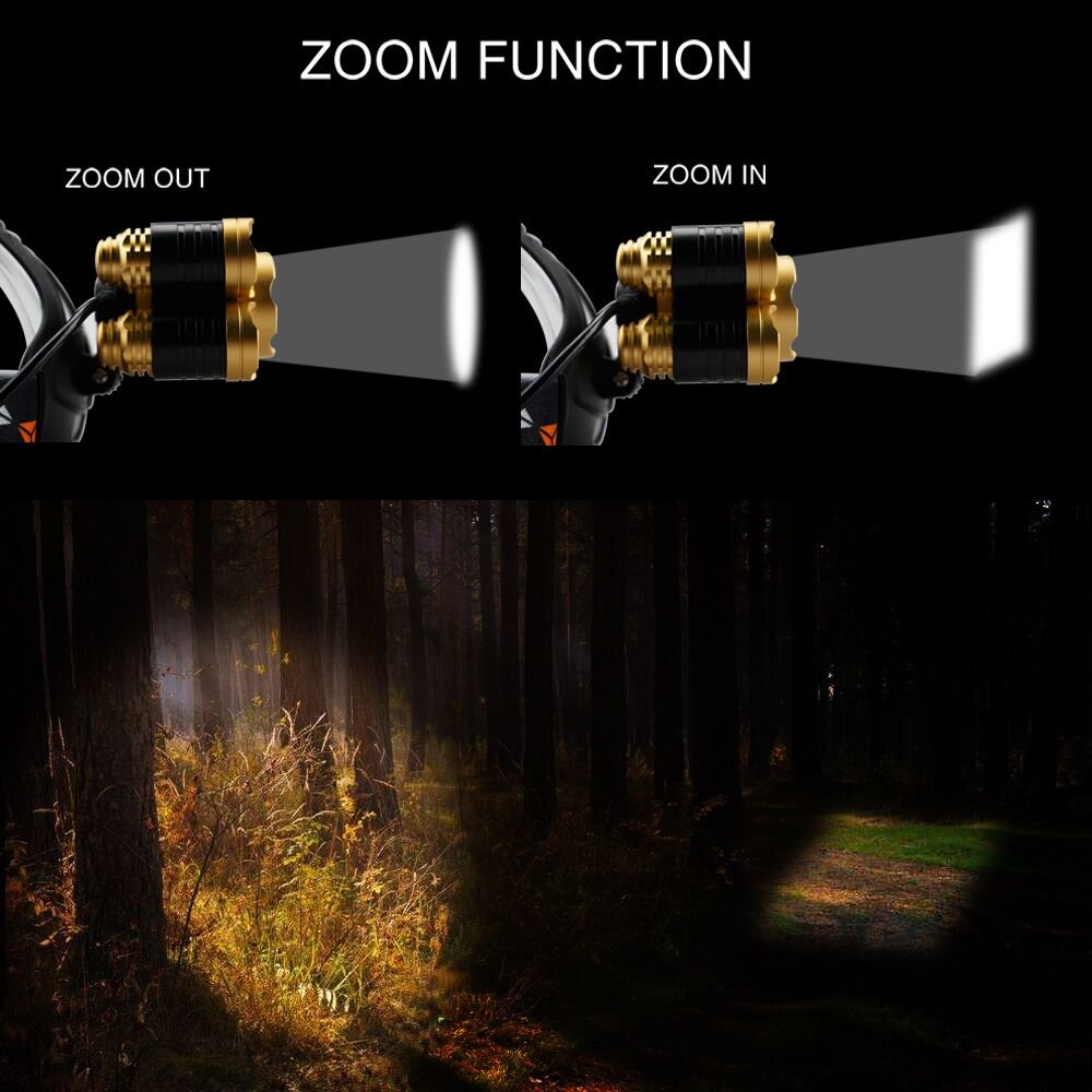 Brightest Headlamps Flashlight,with Rechargeable Lithium Battery,COSOOS Zoomable 4-Mode Work Head Flash Lights,LED Headlamps for Hardhat,Working,Helmet,Support AAA Battery by COSOOS (Image #5)