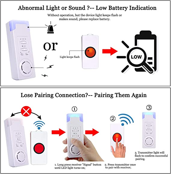 ALEENFOON Home Safety Patient Alert Alarm System Wireless Alarm Emergency  Call Button Elderly Monitor Caregiver Personal Pager for Elderly Kids (1 in  2): Amazon.co.uk: DIY & Tools