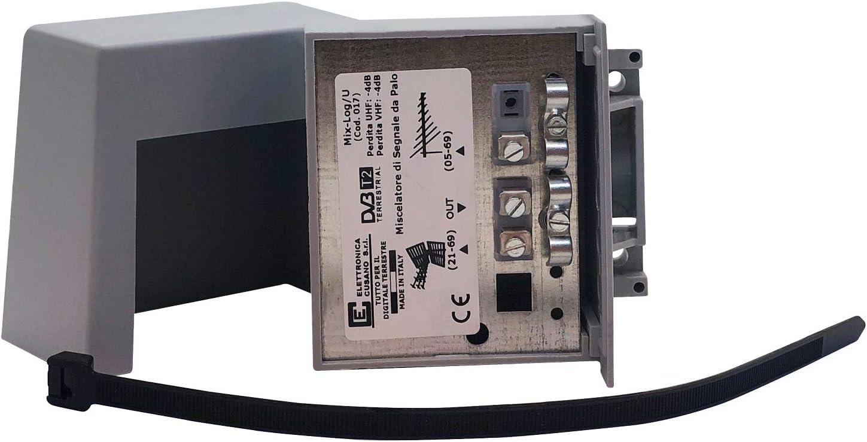 Mix-Log/U – Mezclador para Antenas en Versión de Palo A 2 ...