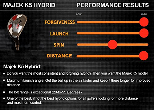 "Senior Men's Majek Golf All Hybrid Complete Full Set, which includes: #3, 4, 5, 6, 7, 8, 9, PW Senior Flex Total of 8 Right Handed New Rescue Utility ""A"" Flex Clubs by Majek (Image #6)"