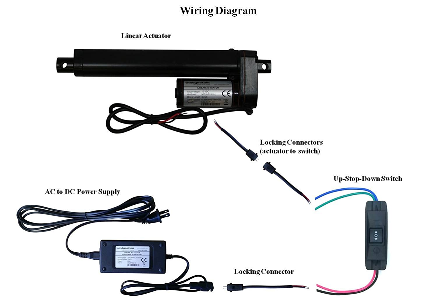 windynation 12v linear actuator + power supply + up down dpdt switch +  mounting brackets + connectors (2