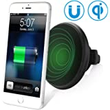 Meaxvidns Wireless Car Charger ,QI Magnetic Charging Kit , USB Standard Charger Mount and Android Charger Stand Pad Station in Car ,5W Used for Samsung,Lg,Windows Phone,iPhone X/8/8Plus