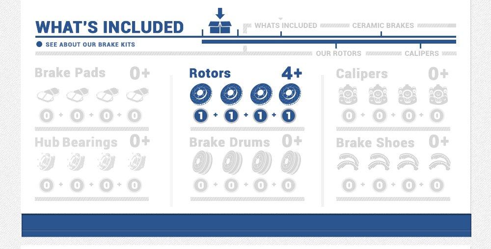 Callahan CDS03879 FRONT 329 92mm + REAR 330 32mm D/S 5 Lug [4] Rotors [ for  2011-2016 BMW 528i xDrive 528i ]