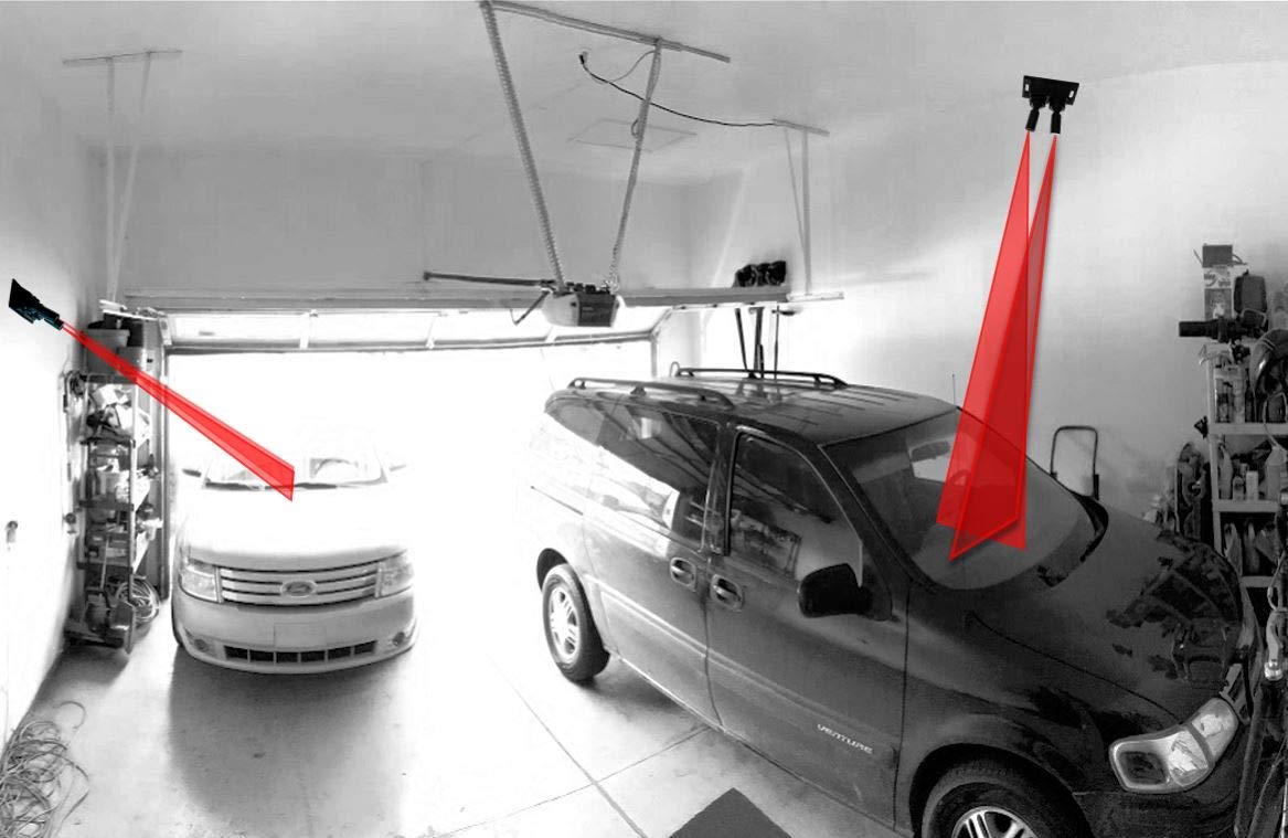 GoodChief Universal Laser Parking Assist – a New, Innovative Way to Easily Park and Guide with Dual Laser Lines Projected on Your Vehicle. Find The Difference on Our Video