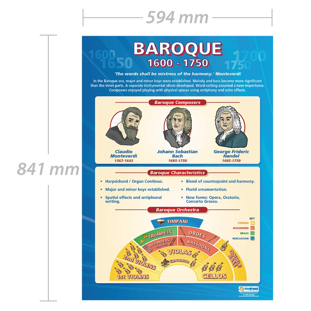 /1750/ music tarjeta pared//p/óster educativo en papel brillante A1/840/mm x 584/mm Barroco historia 1600/