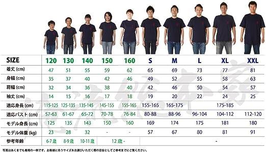 体重 中学生 モデル