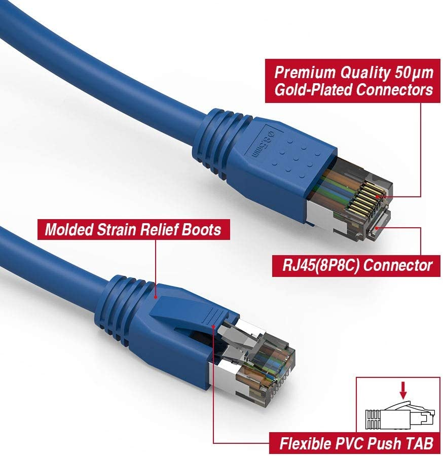 24AWG Network Cable with Gold Plated RJ45 Snagless//Molded//Booted Connector GOWOS Cat8 SFTP Ethernet Cable 3 Feet - Black 40 Gigabit//Sec High Speed LAN Internet//Patch Cable 2000MHz