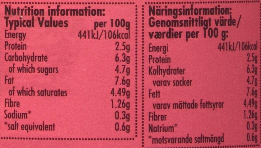 pasta kolhydrater per 100 gram