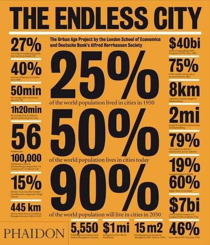The Endless City  The Urban Age Project By The London School Of Economics And Deutsche Banks Alfred Herrhausen Society