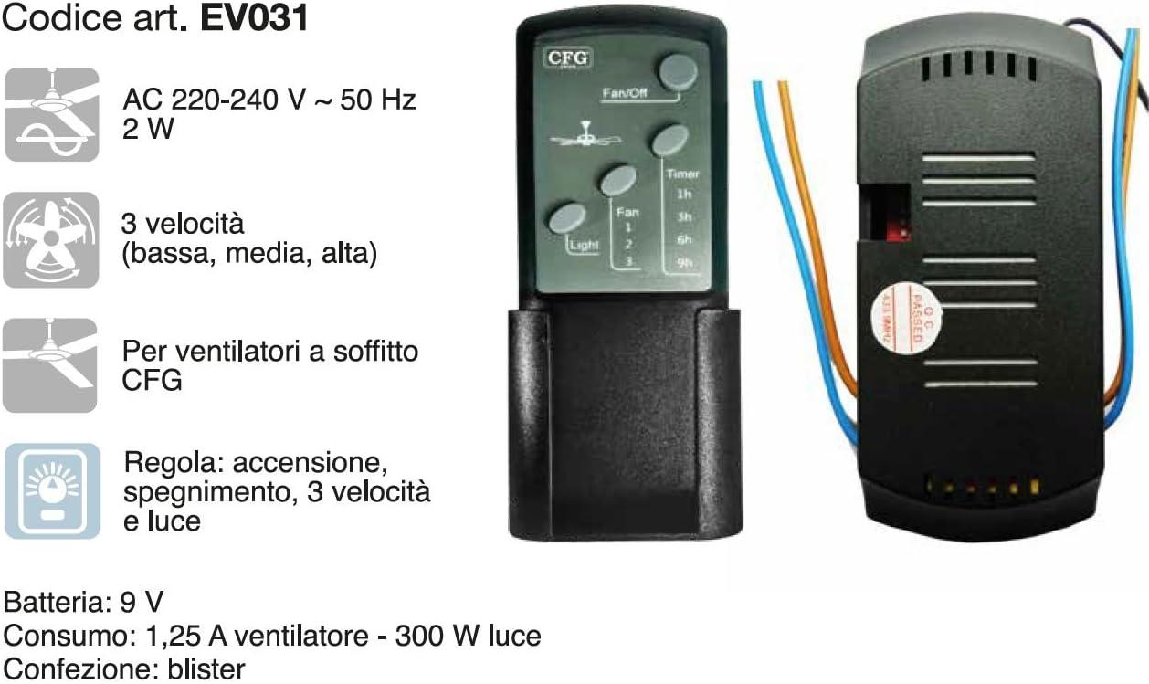 Kit de control remoto universal para ventilador de techo E107 ...