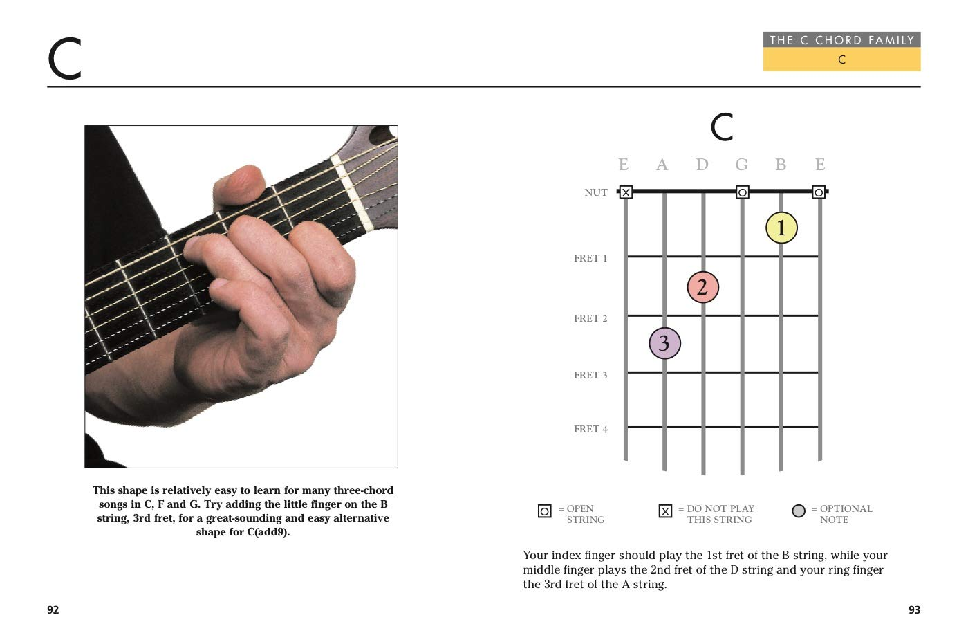 Guitar Chords 150 Essential Guitar Chords Mini Encyclopedia Ted