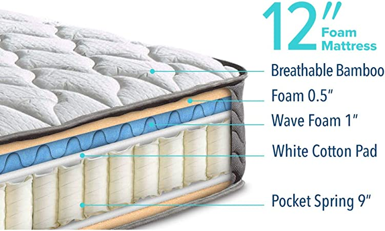 best firm mattress for side and stomach sleepers