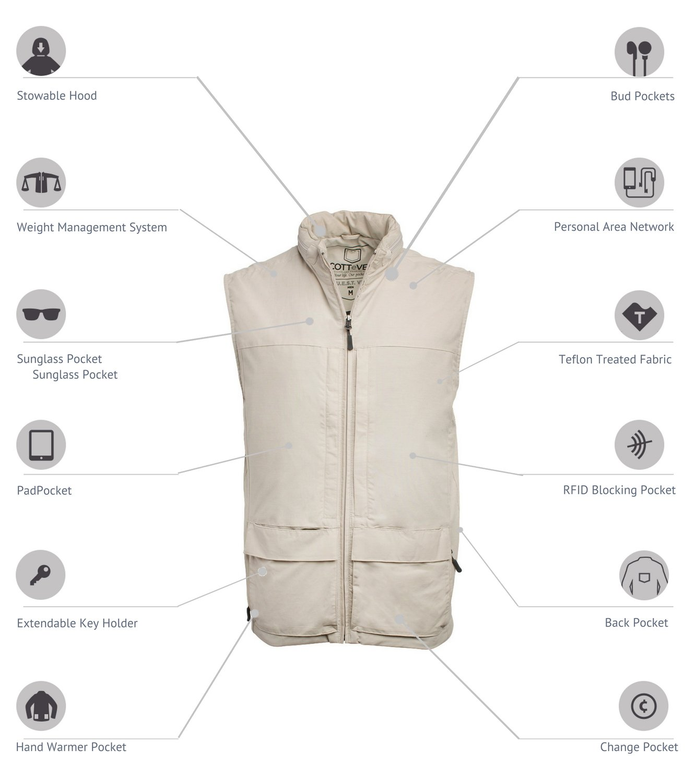 SCOTTeVEST Men's Q.U.E.S.T. Vest - 42 Pockets – Photography, Travel Vest BLK XLT by SCOTTeVEST (Image #2)