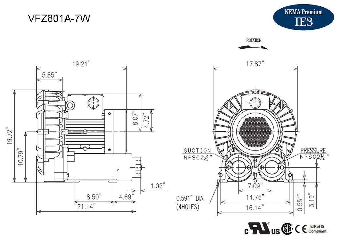 Regenerative Blower, 379 CFM, 230/460V by Fuji