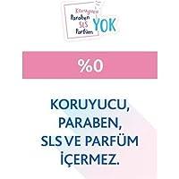 Bepanthol Baby Pişik Önleyici Bakım Kremi 50 gr