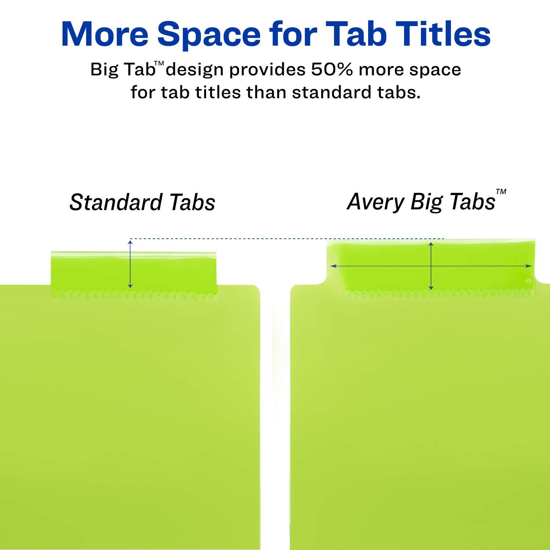 Amazon Avery 8 Tab Plastic Binder Dividers Insertable