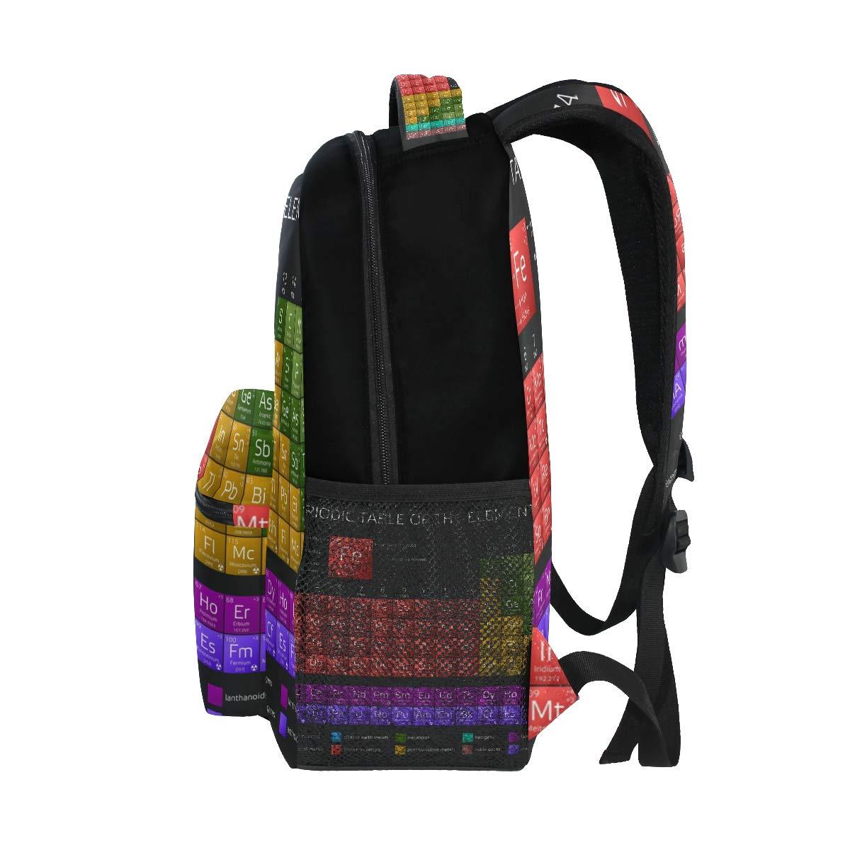 DOSHINE DOSHINE DOSHINE g15532562p203c237s337, Unisex-Erwachsene Kinderrucksack Mehrfarbig Mehrfarbig 11.5''x8''x16'' B07MBGC572 Kinderruckscke Optimaler Preis 6b7b87