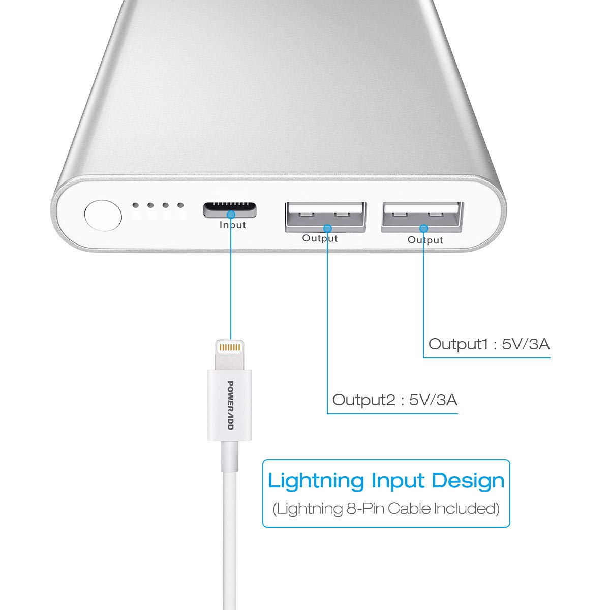 POWERADD Pilot 4GS 12000mAh Portable Charger Lightning Input Power Bank with 3A High-Speed Output Compatible with iPhone, iPad, iPod, Samsung and More - Silver (Lightning Cable Include)
