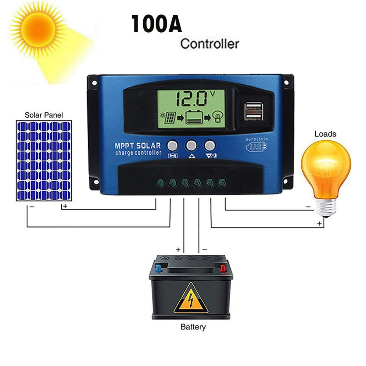 Yunhany Direct 40A/100A 12V-24V Auto Focus Tracking MPPT Solar Panel Regulator Charge Controller (Style : 100A)